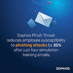 phishing-campaign